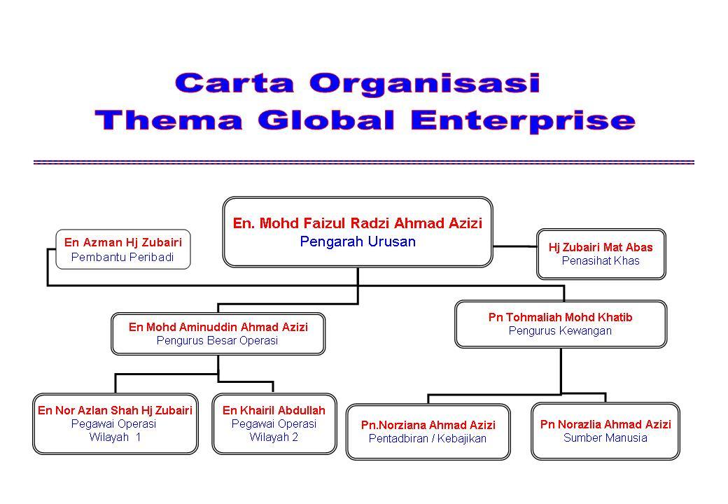 Thema Global Enterprise